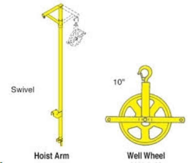 Bil Jax Scaffolding Parts : Scaffolding hoist arm rentals lexington ky where to rent